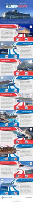 The-Worlds-Largest-Cruise-Ships